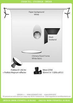 Studio Lighting Setup Diagram - Profoto Magnum Model Portrait   Flickr - Photo Sharing!