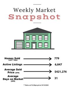 How can I help you with Real Estate? S.188490 Signature Real Estate Group The Bouchereau Group SabinaArnold.HomeForSaleNV.com #lasvegasrealestate #lasvegasrealestateagent #sabinaarnoldlasvegasrealty #lasvegasluxuryrealestate #signaturerealestategroup #thebouchereaugroup #signaturelife #hendersonrealestate #summerlinrealestate #enterpriserealestate Las Vegas Real Estate, Real Estate Marketing, Motivational Quotes, Group, Life, Motivating Quotes, Quotes Motivation, Motivation Quotes, Motivational Words