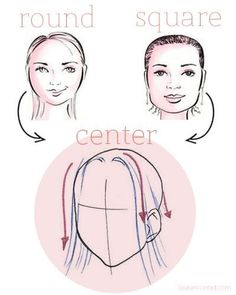How to find the perfect part for your face shape :) Before you go do this:  Pull all your hair (including bangs) in ponytail and see what is your face shape