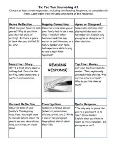 "4 Free Tic Tac Toe Journal Responses (Editable!) Sometimes our little dears can get stuck in a writing rut, yes? To avoid the ""same-ol-same-ol"" stories, use these Tic Tac Toe Journaling Sheets with 9 choices covering a variety of genres - narrative, opinion, mini research, compare/contrast, and some just for fun.  http://www.allensteachingfiles.com/2013/07/4-free-tic-tac-toe-journal-sheets.html"