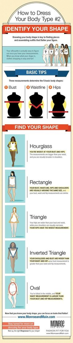 Knowing your body's shape is the perfect foundation for dressing well and choosing clothes that flatter. That's because once you know your body type, it's easy to understand which areas to highlight and which you might want to play down a bit. To that end, take a look at our infographic, which shows you everything you need to know to find your body's shape.