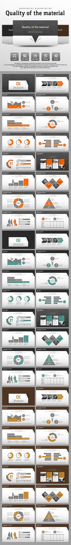 Quality of the Material (PowerPoint Templates)