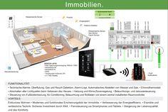 Verwandlen Sie Ihre Immobilie in ein KNX-Smarthome mit Zennio
