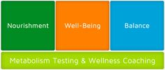Metabafit ~ Michael Beeler, Memphis, Tennessee Wellness Coaching and Metabolism Testing