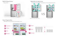 LG GF-5D712SL 712L French Door Refrigerator at The Good Guys