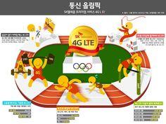 SK텔레콤 프리미엄 서비스 4G LTE - 통신 올림픽