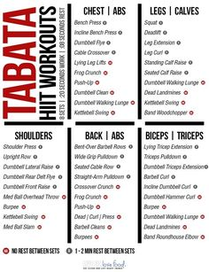 Chances are, if you are into fitness, you have heard of Tabata. It's growing more and popular as an effective method to burn calories and fat, and increase endurance and explosiveness. W…