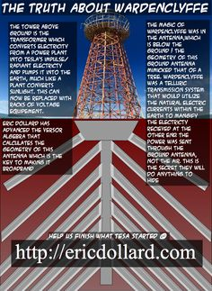 wardenclyffe_truth