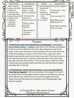 Melodysoup Blog Music Lesson Plan Template This Is The Best