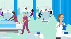 Cancer care and A&E to be prioritised as health service leader in England says something has to give. GPs will also have to cut the number of patients they refer to hospital and use alternatives such as physio instead. Living Off The Land, Family Matters, Strategic Planning, Bbc News, Young People, Youtube, Cancer, Challenges, Family Guy