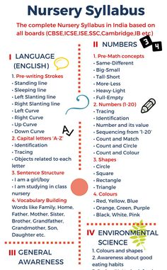 g Class Syllabus Why Is Everyone Talking About K.g Class Syllabus?g class .g Class Syllabus Why Is Everyone Talking About K.g Class Syllabus?g class . , Check more at appearanceworkshe. Nursery Class Activities, Preschool Learning Activities, Preschool Curriculum, Preschool Lessons, Preschool Worksheets, Preschool Charts, Lkg Worksheets, Body Preschool, Curriculum Planning