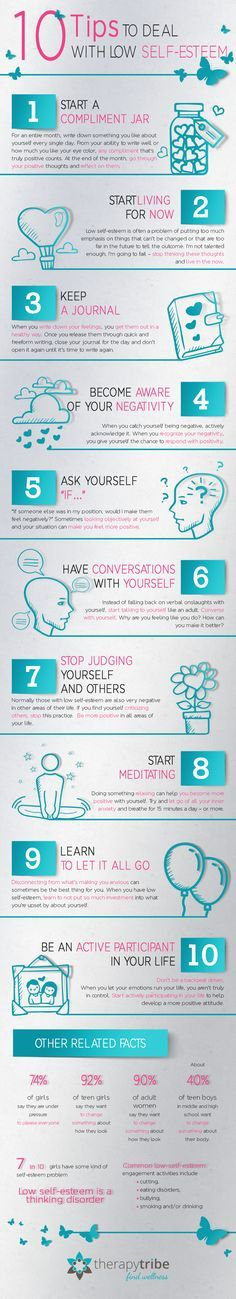 """Low self-esteem is related to many issues such poor self-image. It discourages productivity and hampers action. It is also responsible for """"chronic"""" unhappiness. Here are some no-nonsense tips to deal with low self-esteem."""