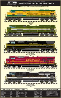 Norfolk Southern Heritage Units.