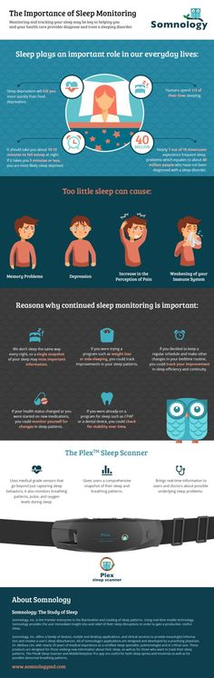 Why Monitoring Your Sleep Is Vital To Your Health