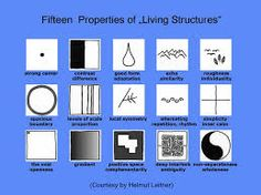 fifteen properties of living structures - Google Search