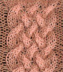 Woven Cable - Knittingfool Stitch Detail