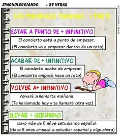 Perífrasis verbales I Spanish Grammar, Spanish Language Learning, Spanish Class, Teaching Spanish, Podcast Tips, Learn Spanish Online, Teachers Toolbox, Spanish Immersion, Learning Resources