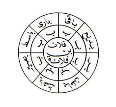 Free Talismans & Amulets 2 Black Magic In Islam, Black Magic Book, Islamic Phrases, Islamic Messages, Islamic Art, Free Pdf Books, Free Ebooks, White Magic Love Spells, Good Movies To Watch