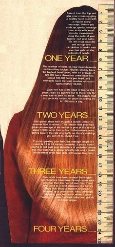 Hair Growth Chart in Years and Inches....I wish I had seen this before I got my pixie cut a year ago.