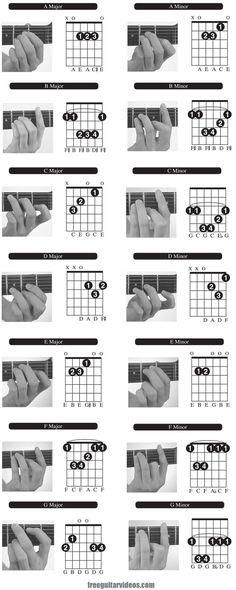Guitar Chord Chart.