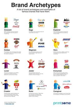 brand archetypes, infographic, illustrations, printsome