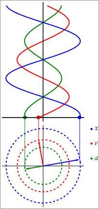 数学のアニメーション