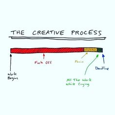 Me af ✋🏻 @cfp_pioxi  #work #graphic #graphicdesign #graphicdesigner #graphics #design #deadline #panic #tears #anxiety #lines #lol #cfppioxi #rome #roma #itay #italia #infographic #infographicsdesign #process #crativity #creativeprocess