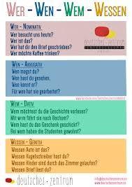 wer-wen-wem-wessen Deutsch Grammatik German DAF who-who-whom-whose German grammar German DAF Study German, German English, Learn German, Learn French, German Grammar, German Words, German Language Learning, Language Study, Spanish Language