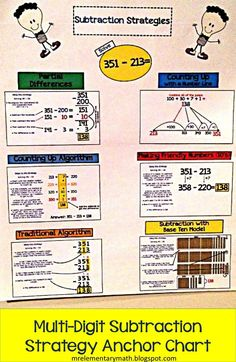 This Subtraction Strategies poster kit includes 6 different subtraction strategies aligned to the Common Core. $