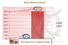 Big data wants you...