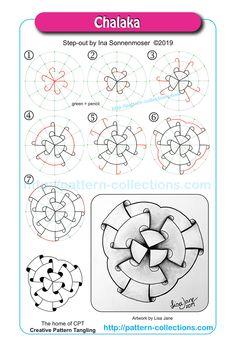 Chalaka by Ina Sonnenmoser Zentangle Drawings, Doodles Zentangles, Doodle Drawings, Easy Drawings, Art Doodle, Tangle Doodle, Tangle Art, Easy Zentangle Patterns, Zen Doodle Patterns