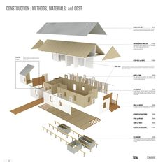 Best Use of Vinyl / Habitat for Humanitys Sustainable Home Design Competition