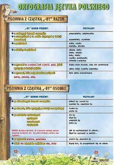 Картинки по запросу jezyk polski gramatyka i ortografia Learn Polish, Polish Language, Science Notes, Language And Literature, Coaching, Study, Thoughts, Education, Learning