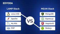 A web stack is a collection of software that is used to build a web application. Many E-commerce platforms like Amazon, Walmart and eBay provide the best user experience which is one of the reasons why they maintain their position at the top. Currently, the most popular web stacks are: LAMP stack and MEAN stack.  Let us try to understand more about these web application development platforms. Web Application Development, Software Development, Choose The Right, Are You The One, Linux Operating System, Business Requirements, What Is Meant, User Experience