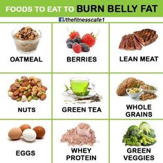 Belly Fat Foods