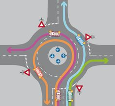 """Americans are slowly learning to handle tbe """"new"""" roundabout intersections. Driving Tips For Beginners, Driving Basics, Driving Test Tips, Driving School, Jersey Girl, New Jersey, Drivers Ed, Learning To Drive, Car Learning"""