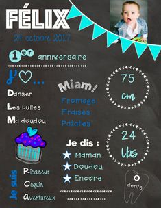 Affiche d'anniversaire Creations, Etsy, Birthday Posters, Handmade Gifts