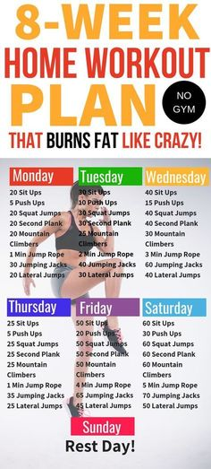 This 8 week no gym home workout plan is THE BEST! I'm so glad I found this home workout plan to help me get back in shape and burn fat. Definitely pinning this home workout plan that can be used for beginners. workout Home Workout Plan For Rapid Fat Loss The Plan, How To Plan, Fitness Workouts, Fitness Tips, Fitness Weightloss, Health Fitness, Best Fitness, Crossfit Home Workouts, 6 Week Weightloss Plan