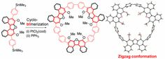 Synthesis and Structures of Zigzag Shaped [12]Cyclo-p-phenylene Composed of Dinaphthofuran Units and Biphenyl Units DOI: 10.1021/acs.joc.7b01053