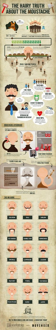 Got 'Stache? 11 Movember Infographics Tackling the Hairy Issues