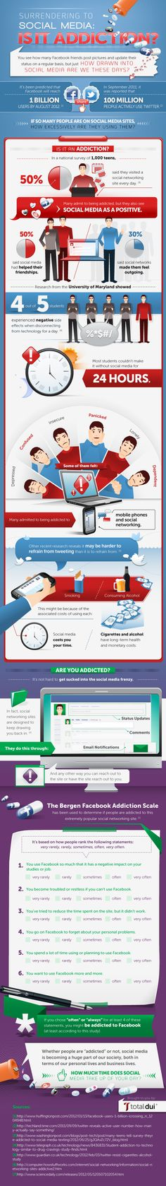Surrendering to Social Media: Is it addiction? #infographic