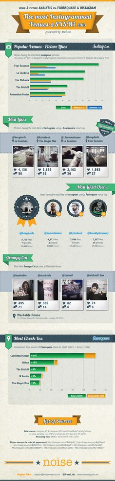 #Instagram y SXSW 2013 #infografia #infographic #socialmedia