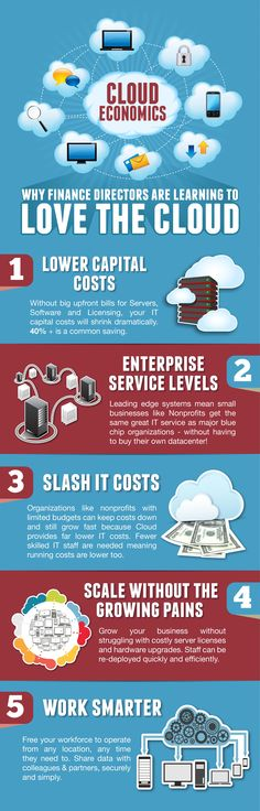 Why does your organization need to believe in Cloud? This infographic studies all about cloud economics in details and discusses why finance directors are falling in love with the cloud. Points such as lower capital costs, service levels for enterprises, growing business without costly licenses and upgrades and working in a smarter way are some of the points that have been discussed here. It helps one understand the importance of cloud details and what it has in store for users. #Economics