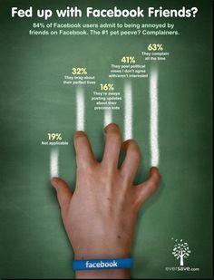 ¿Estás harto de tus amigos en FaceBook? #infografia #infographic #socialmedia