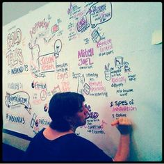 Cool article explaining graphic recording/facilitation