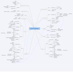 Разработка концепции и прототипа мобильного мессенджера – UX Clan Flow – Medium