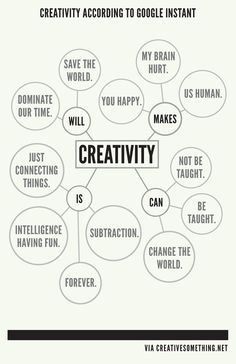 Google Instant Creativity