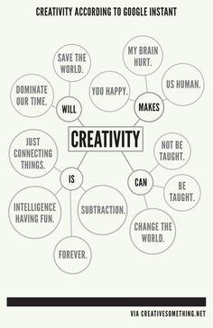 #Creativity According to Google