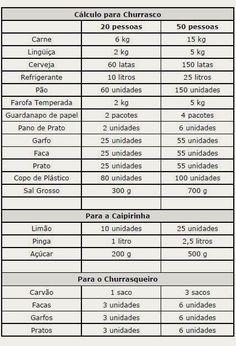 calculo-churrasco.jpg (429×629)