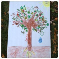 Eid E Ghadeer Tree